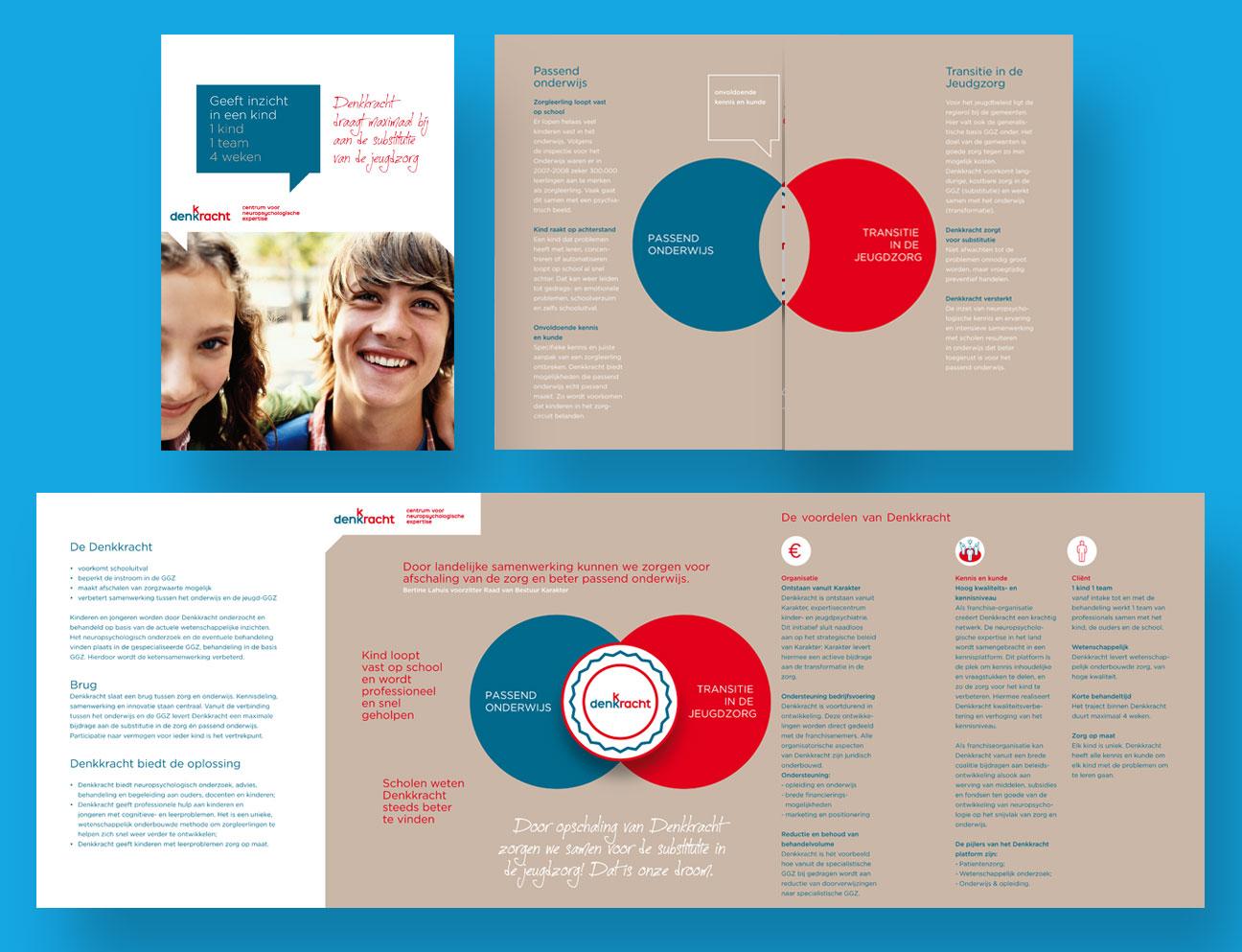 studio-broodnodig-grafisch-ontwerp-folder infographic maken Arnhem